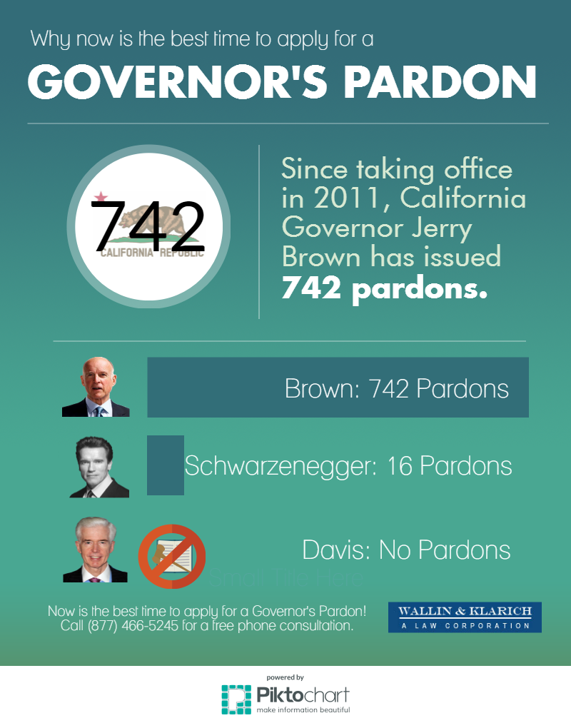 Governor's Pardon today